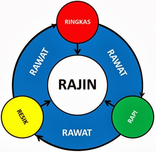 diagram-5r